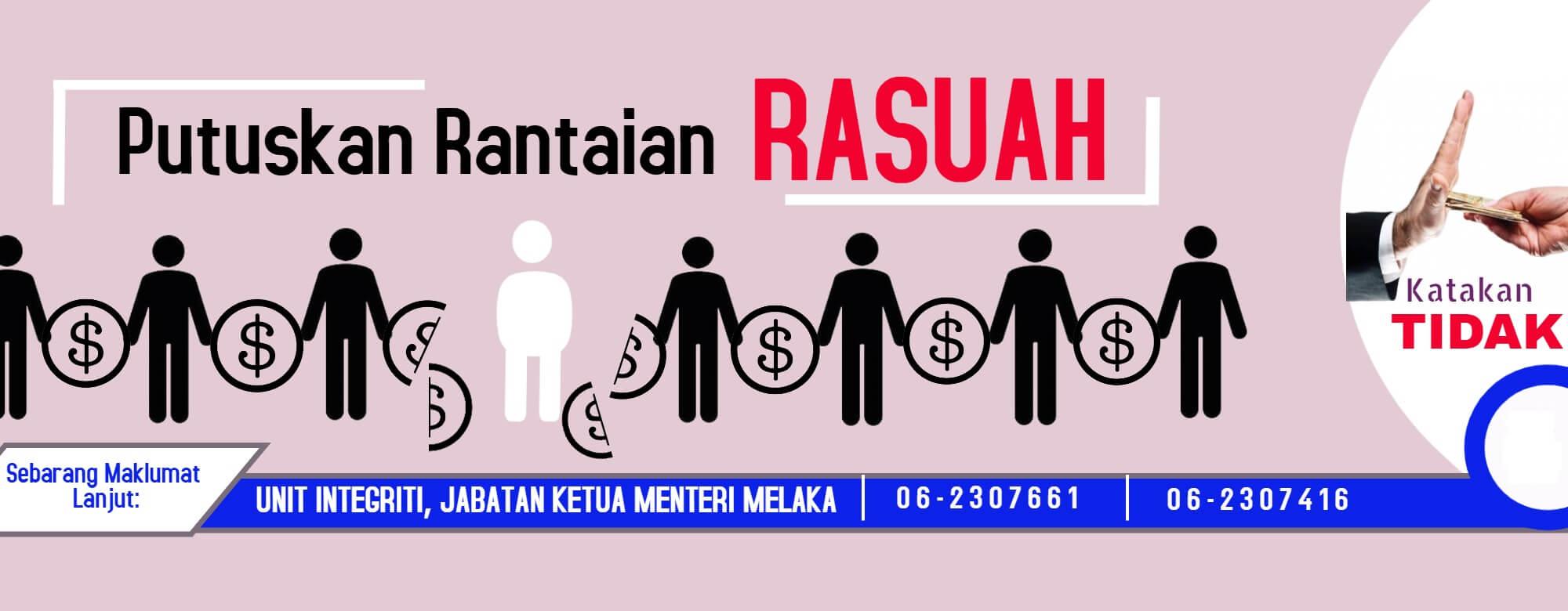 integriti_rasuah_2020
