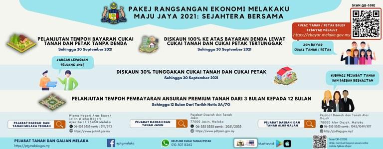 pakej_rangsangan_ekonomi_mmj_ogos2021