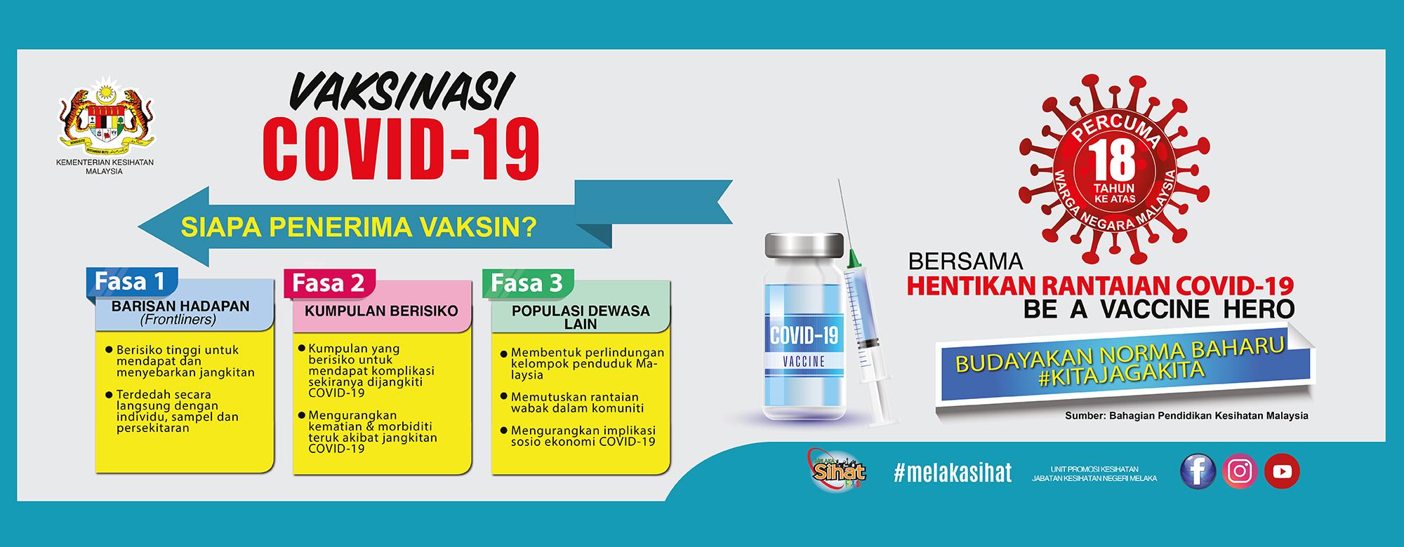 vaksinasi_covid_2021