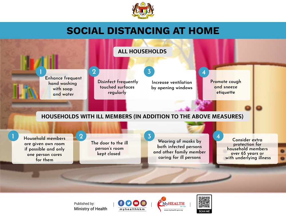 Social Distancing home