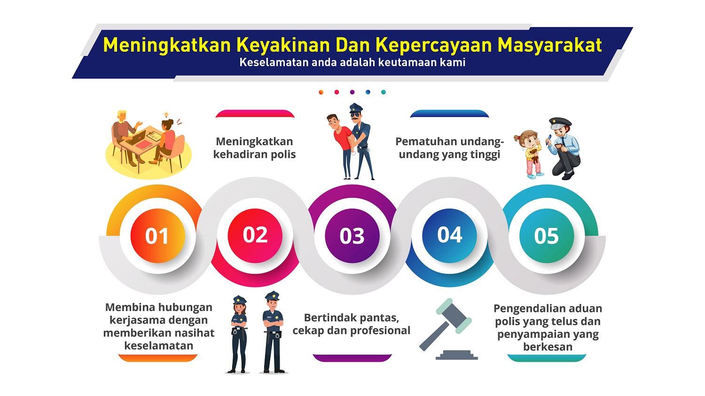 infografik_pdrm_2